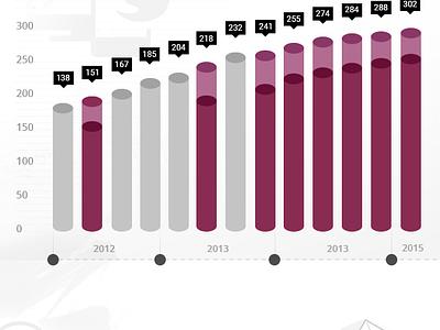 Infographic: Mobile usage 2016 data visualisation mobile chart report statistic mobile usage infographic