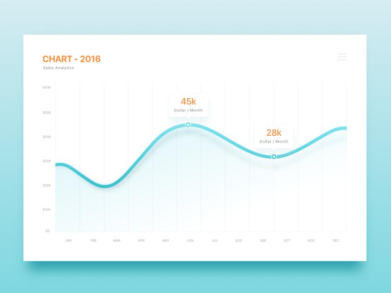App Dashboard analytics statistics web ux ui minimal dashboard charts application app