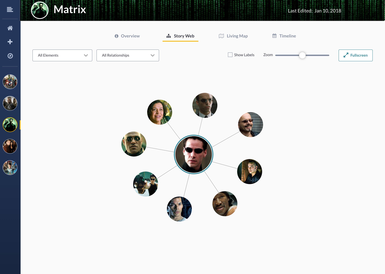 Matrix storyweb