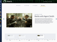 Matrix timeline