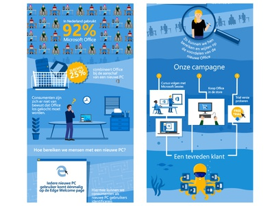 Microsoft Infographic illustrator office illustration design infographic microsoft