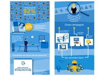 Microsoft Infographic
