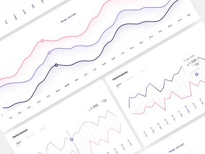 Dashboard light - Smile interface interaction design ux design ux webdesign web graphism design