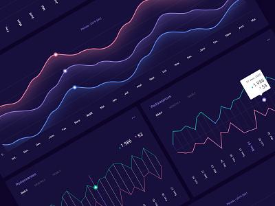 Dashboard dark - Smile ux design interaction design interface financial app ux ui webdesign web graphism design