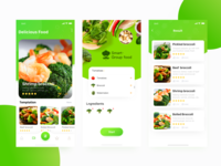 Intelligent group dish page design