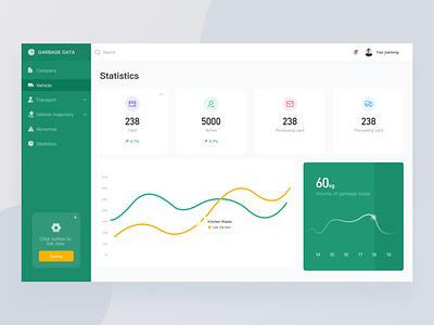 Garbage data design app ui refuse classification