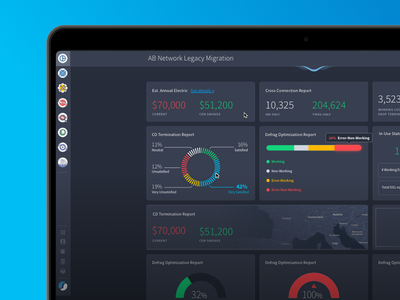 Sedona Dashboard design graphics webdesign uiux ux ui web dashboard sedona