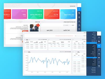 Bank Dashboard money mondeo mondeostudio webdesign uiux ux ui design art dashboard bank
