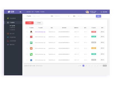 Cloud Platform Ui Design