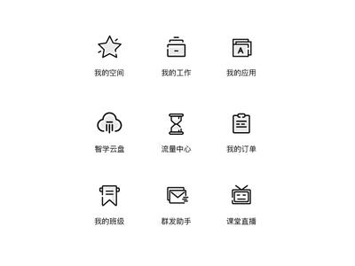 Icon Style Practice