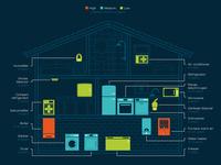 Home appliance lifespan