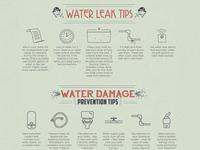 Water Damage Facts - Development