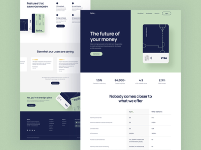 Spike_ - Credit Card Website ux design payment website credit card payment money credit card fintech website fintech finance homepage ui website concept web design uxdesign ui design figma landing page design landing page website design ux typography ui