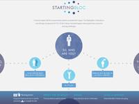 StartingBloc Campaign