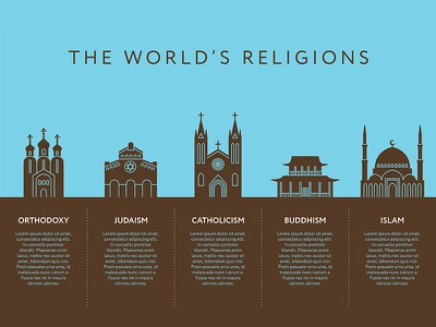 The world's religions orthodoxy judaism islam buddhism catholicism church religion world
