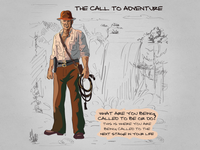 The Call To Adventure