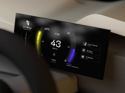 Car Dashboard design product clean interactive design aftereffects c4d sports speed dashboard car uiux ui human machine interface