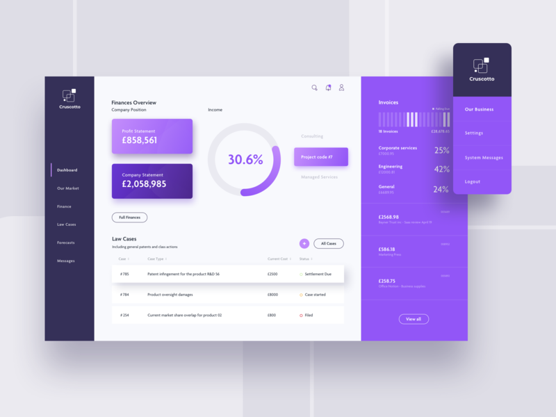 Client Dashboard sketch app prompt ui concept design dashboard