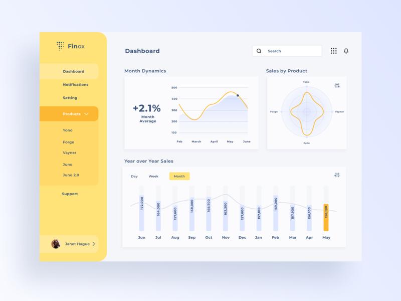 Sales Dashboard Concept blue yellow dashboard design sales uiux dashboard ui dashboard daily design concept ui