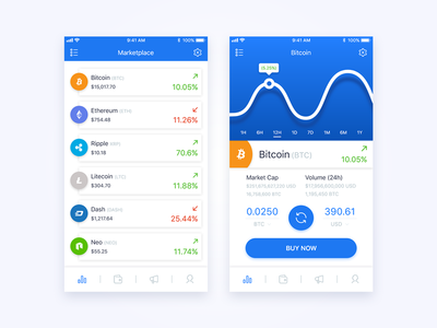 Cryptocurrency App stock crypto currency trade graph btc cryptocurrency bitcoin app design ux ui