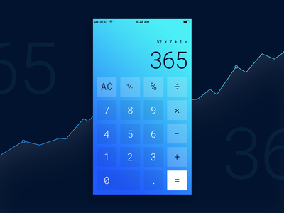 Daily UI #003 -  Calculator