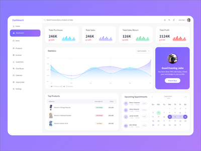 Product Inventory Dashboard purchase profile minimal sales admin dashboard design inventory inventory management product dashboard flat adobe xd specindia ux ui design