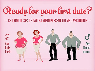 Online Dating Infographic Illustration  illustration vector before-after dating couple date love valentines-day infographic romance online-dating