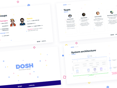DOSH - Financial app for teenagers Pitch Deck