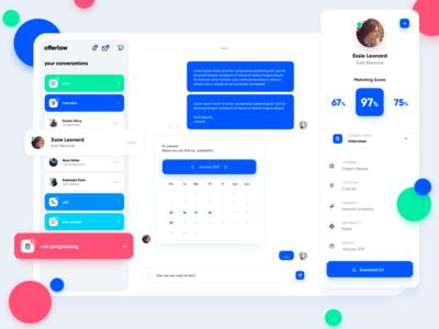 Messenger - web application