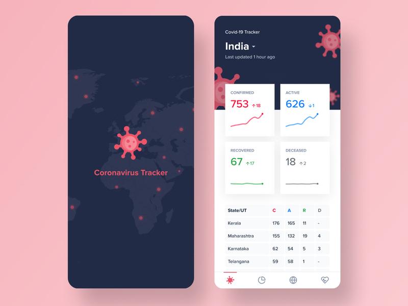 Corona virus tracker app corona stats tracker virus tracker covid-19 corona virus tracker coronavirus statistics analytics app app ui ios app design ui ui design
