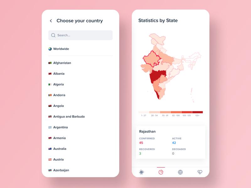 Corona virus tracker app - Statistics analysis analytics chart coronavirus covid-19 corona virus tracker corona virus cases country state stats statistics analytics app ui ios ui app design ui design