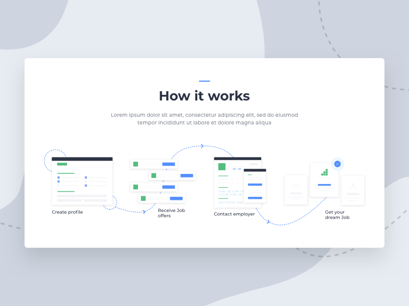 How it works of Job portal employers candidates dailyui ui ui cards cards ui design website web design web how it works job portal