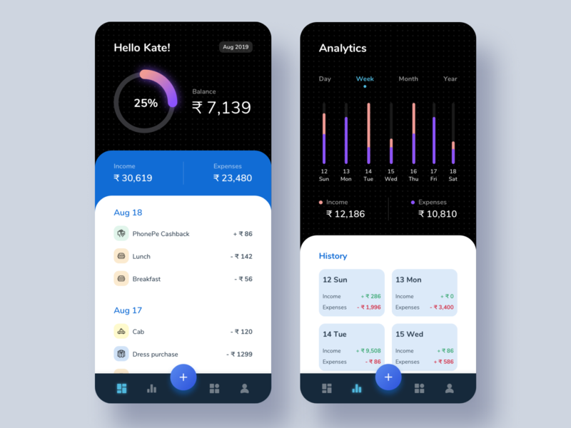 Expenses Management App ui design ui app report chart analytics chart analytics accounting budget financial app expense money income expense tracker expense manager money management money app finance app finance expenses