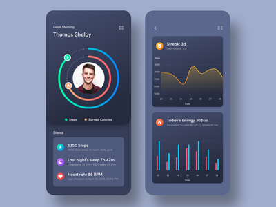 Fitness App health app dashboard analytics chart chart analytics activity monitor gym website running calories burning heart rate sleep tracker workout walking steps fitness fitness tracker fitness app