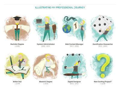 Illustrating My Professional Journey branding resume illustration concept