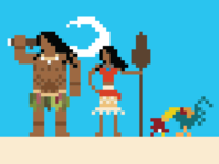 8-bit island