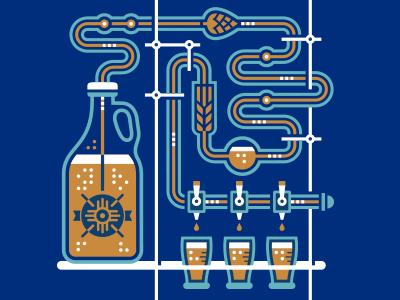 Wichita Craft Beer & Food Fest wichita festival tasting brew beer craft