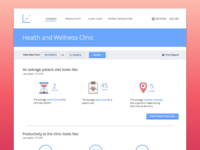 Clinic Dashboard