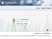 TwitSpark v2 - New Relic Stats