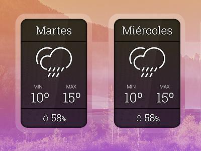 Meteo app digital signage screen weather meteo