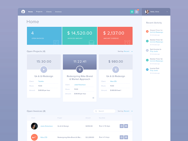 Tackkle Dashboard - Freelancing Tool(WIP) ui ux user interface web interface design analytics dashboard flat clean invoice app