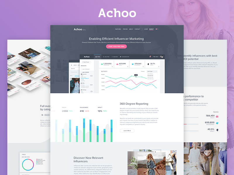 Achoo is Live! balkan brothers development responsive website homepage user experience ui ux web design