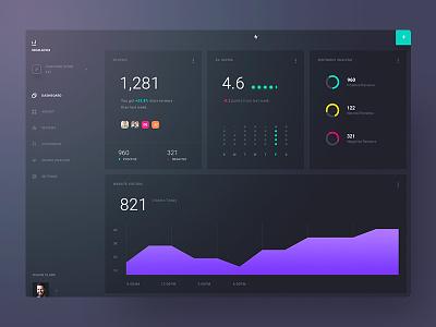 HL - Dashboard Dark (WIP) charts web analytics dark app design interface dashboard ux ui