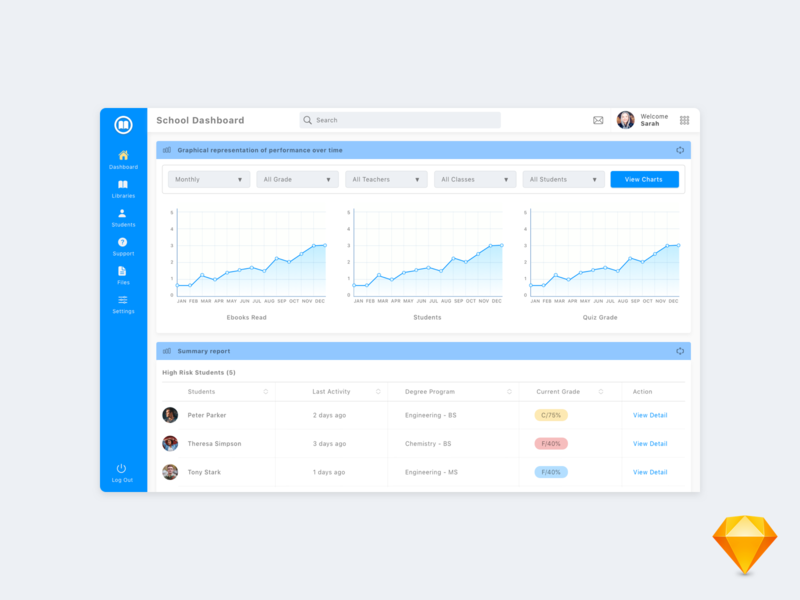 School Dashboard Design Concept online school online course online training students school app uidesign dashboard template charts dashboard uiux landing page