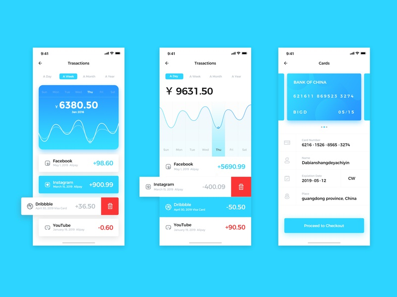 The financial page ux