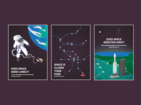 Space Travel Campaign - Posters