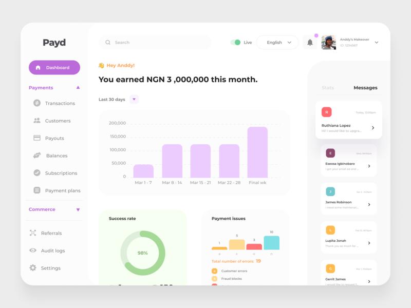 Fin-tech dashboard for Payd dashboard design dashboard figma design thinking clean minimal creative ux ui app design