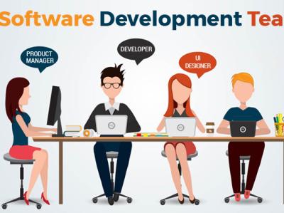 Brilliant ways to enhance the productivity of your Software Deve mobile app development app development company app developers developement development team developers software development company