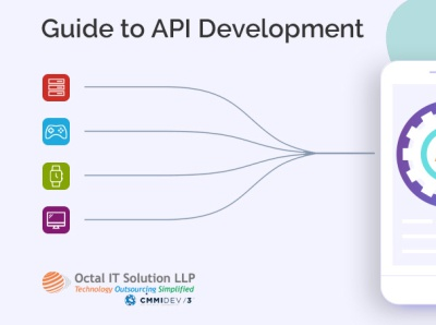 An Ultimate Guide to API Development