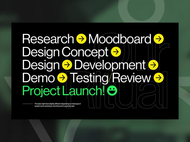 Ritual Workflow design typography sweden minimal gothenburg agency branding presentation agency ritual